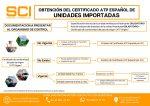 guía de aplicación del Real Decreto 237/2000